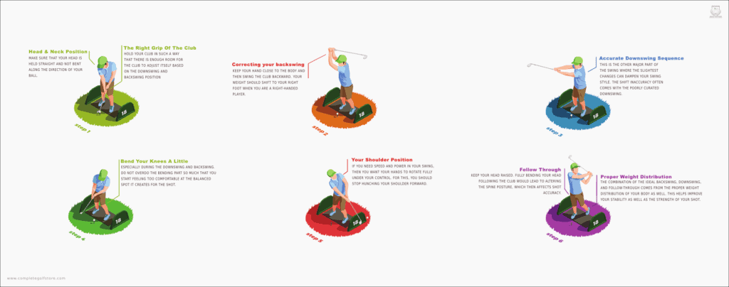 proper golf swing infographic
