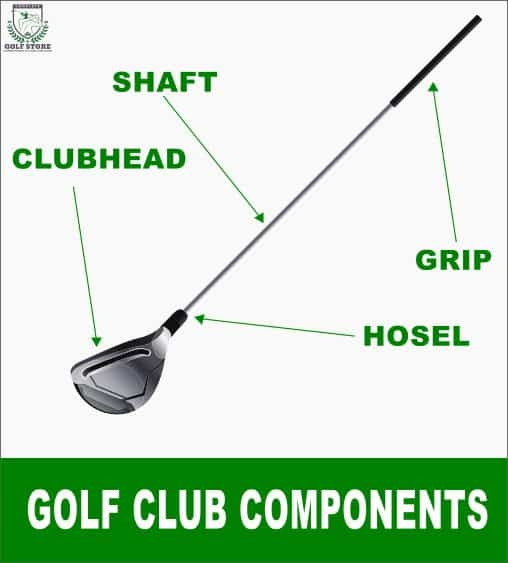 Golf Club Components Graphic
