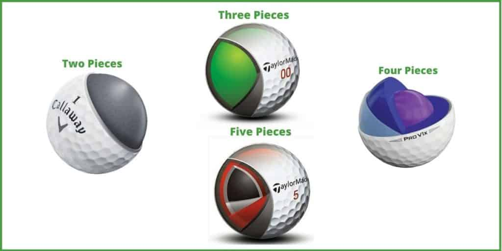 golf ball types illustration