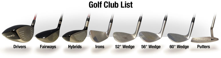 types of golf clubs graphics