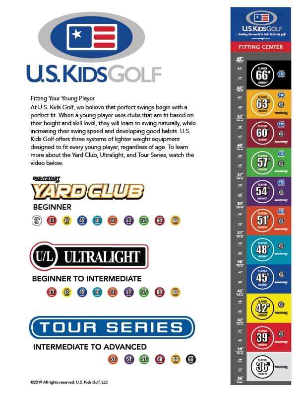 USKG Club fitting guide